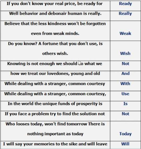 تمرین جستجوی کلمات