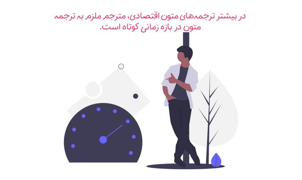 ترجمه فوری متن اقتصادی