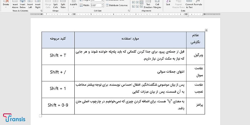 میانبرهای مربوط به جدول در ورد