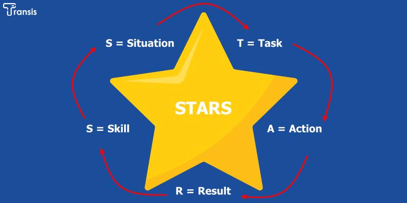 داستان گویی در نوشتن انگیزه نامه و روش STARS